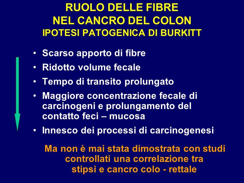 RUOLO DELLE FIBRE NEL CANCRO DEL COLON IPOTESI PATOGENICA DI BURKITT