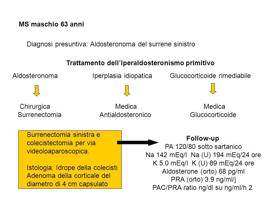 Trattamento dell'iperaldosteronismo primitivo