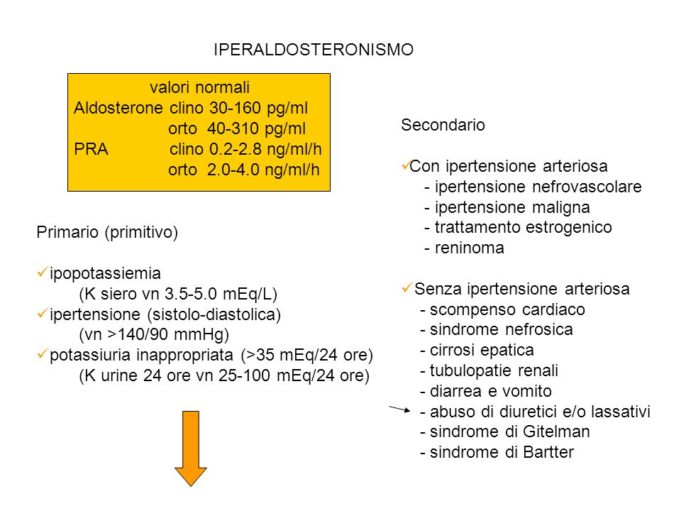IPERALDOSTERONISMO valori normali. Aldosterone clino 30-160 pg/ml. orto 40-310 pg/ml. PRA clino 0.2-2.8 ng/ml/h.