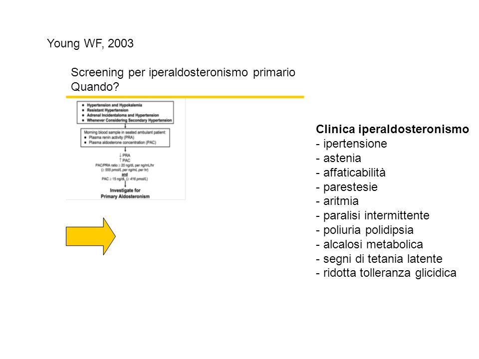 Young WF, 2003 Screening per iperaldosteronismo primario. Quando Clinica iperaldosteronismo. ipertensione.