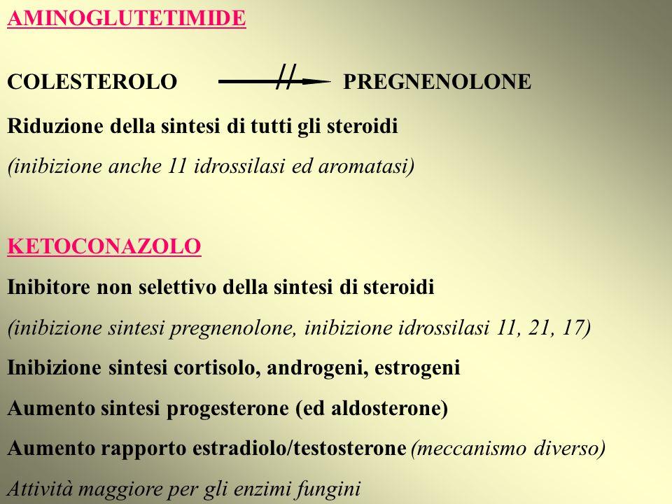 AMINOGLUTETIMIDE COLESTEROLO // PREGNENOLONE. Riduzione della sintesi di tutti gli steroidi. (inibizione anche 11 idrossilasi ed aromatasi)