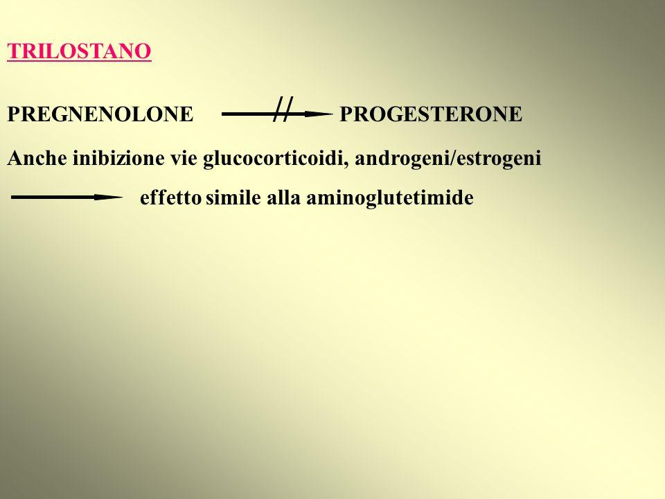 TRILOSTANO PREGNENOLONE // PROGESTERONE. Anche inibizione vie glucocorticoidi, androgeni/estrogeni.