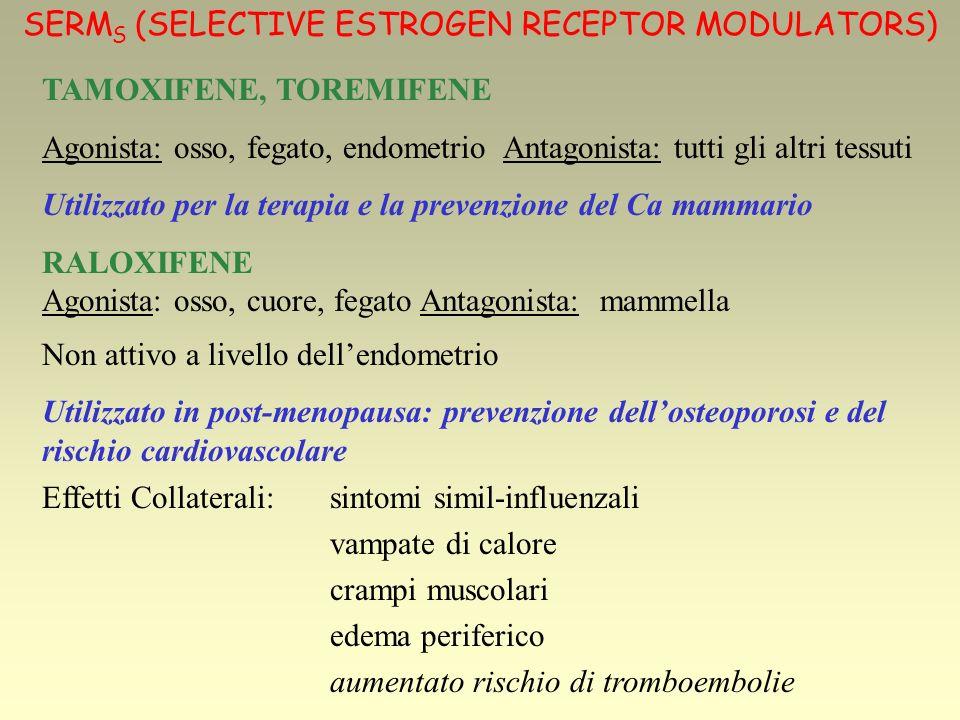 SERMS (SELECTIVE ESTROGEN RECEPTOR MODULATORS)