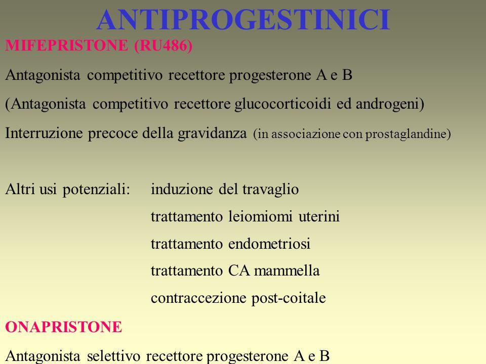 ANTIPROGESTINICI MIFEPRISTONE (RU486)