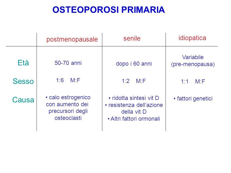 OSTEOPOROSI PRIMARIA Età Sesso Causa senile idiopatica postmenopausale
