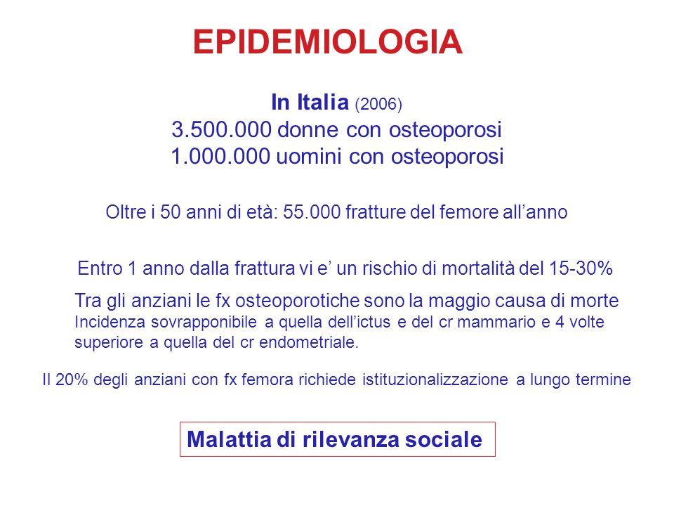 EPIDEMIOLOGIA In Italia (2006) 3.500.000 donne con osteoporosi