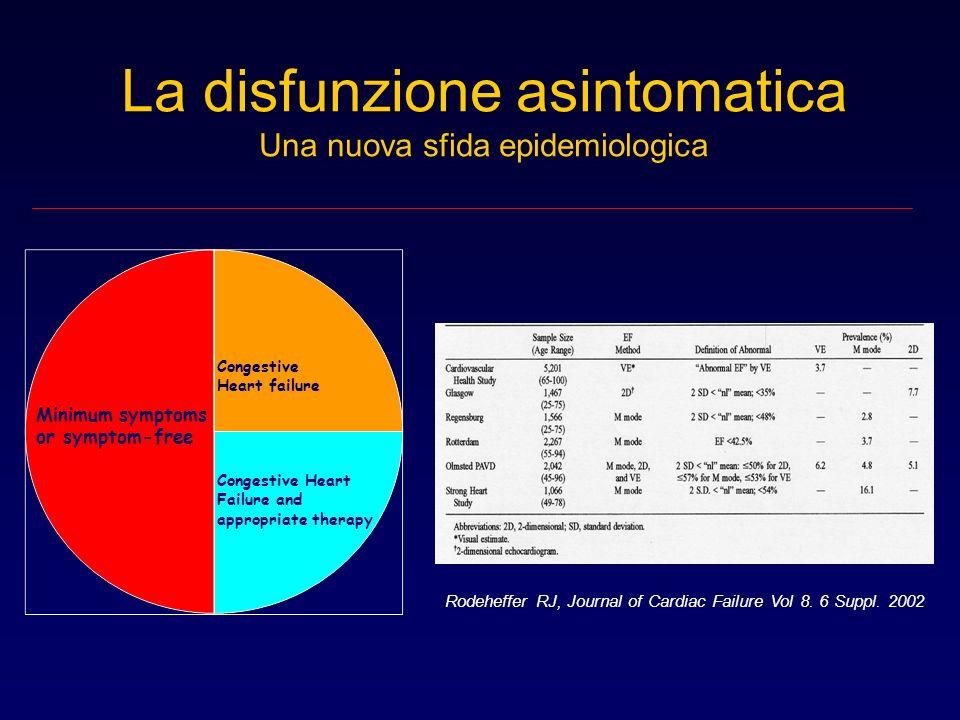La disfunzione asintomatica