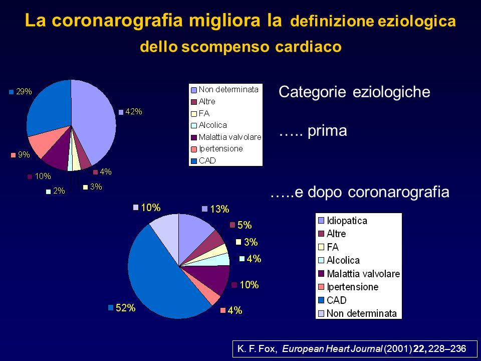 La coronarografia migliora la definizione eziologica dello scompenso cardiaco