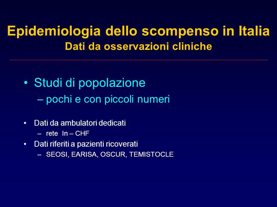 Epidemiologia dello scompenso in Italia Dati da osservazioni cliniche
