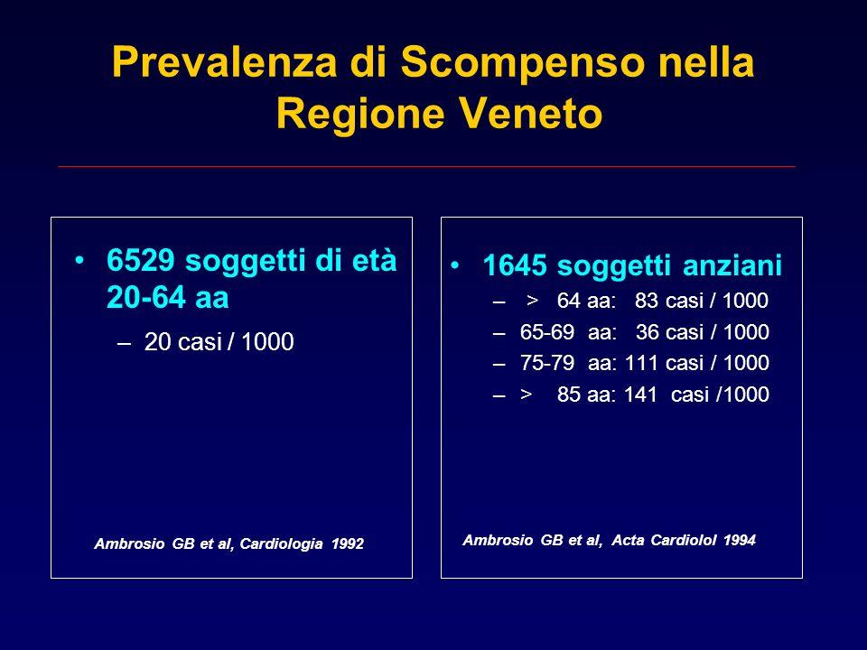 Prevalenza di Scompenso nella Regione Veneto