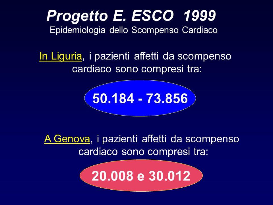 Progetto E. ESCO 1999 Epidemiologia dello Scompenso Cardiaco. In Liguria, i pazienti affetti da scompenso.