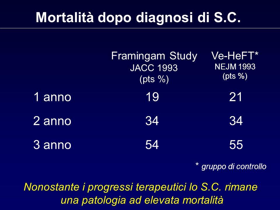Mortalità dopo diagnosi di S.C.