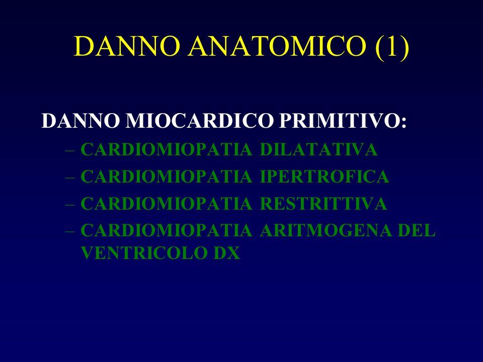 DANNO ANATOMICO (1) DANNO MIOCARDICO PRIMITIVO:
