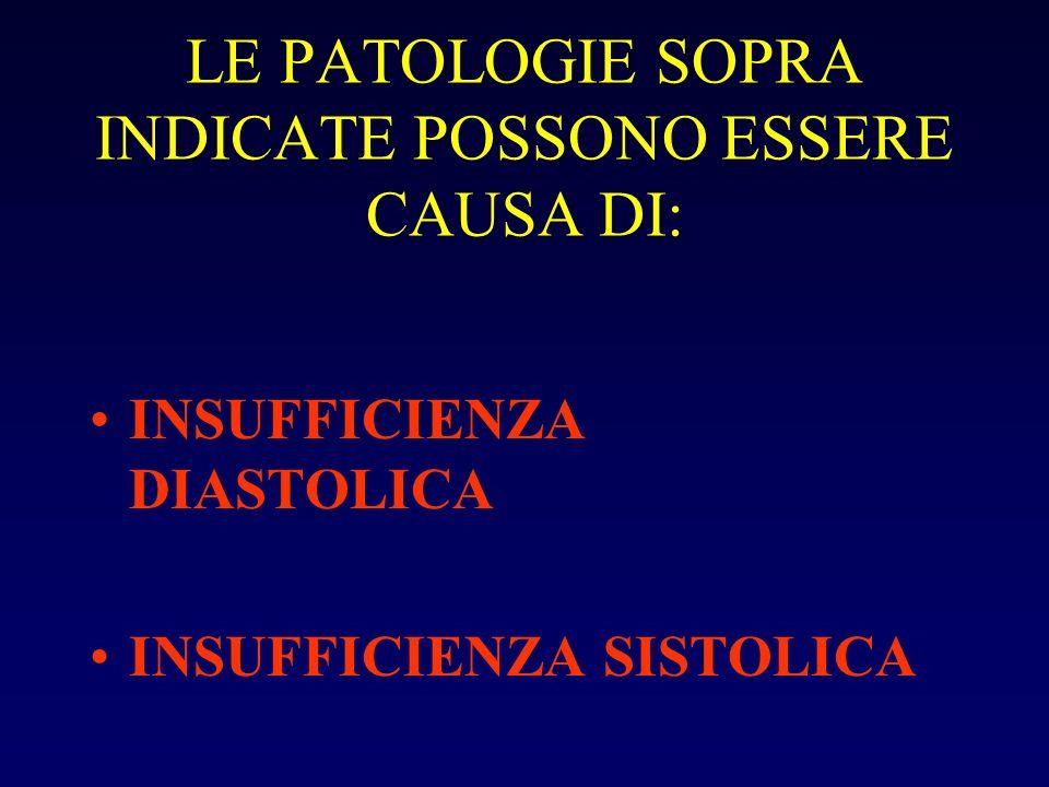LE PATOLOGIE SOPRA INDICATE POSSONO ESSERE CAUSA DI: