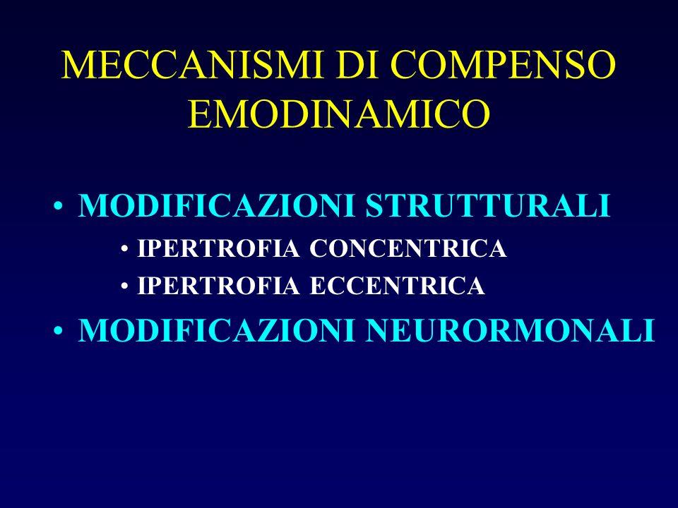 MECCANISMI DI COMPENSO EMODINAMICO