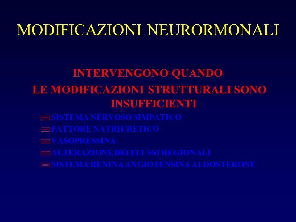 MODIFICAZIONI NEURORMONALI