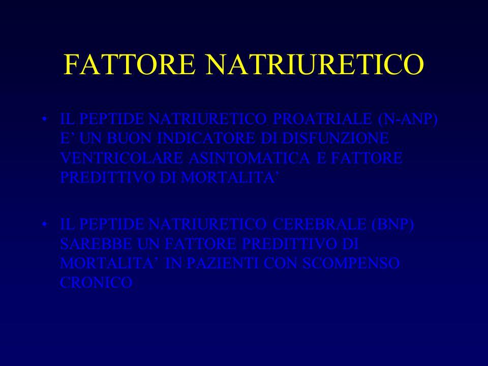 FATTORE NATRIURETICO