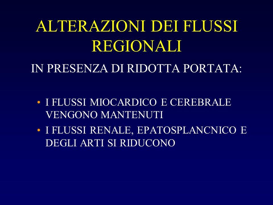 ALTERAZIONI DEI FLUSSI REGIONALI