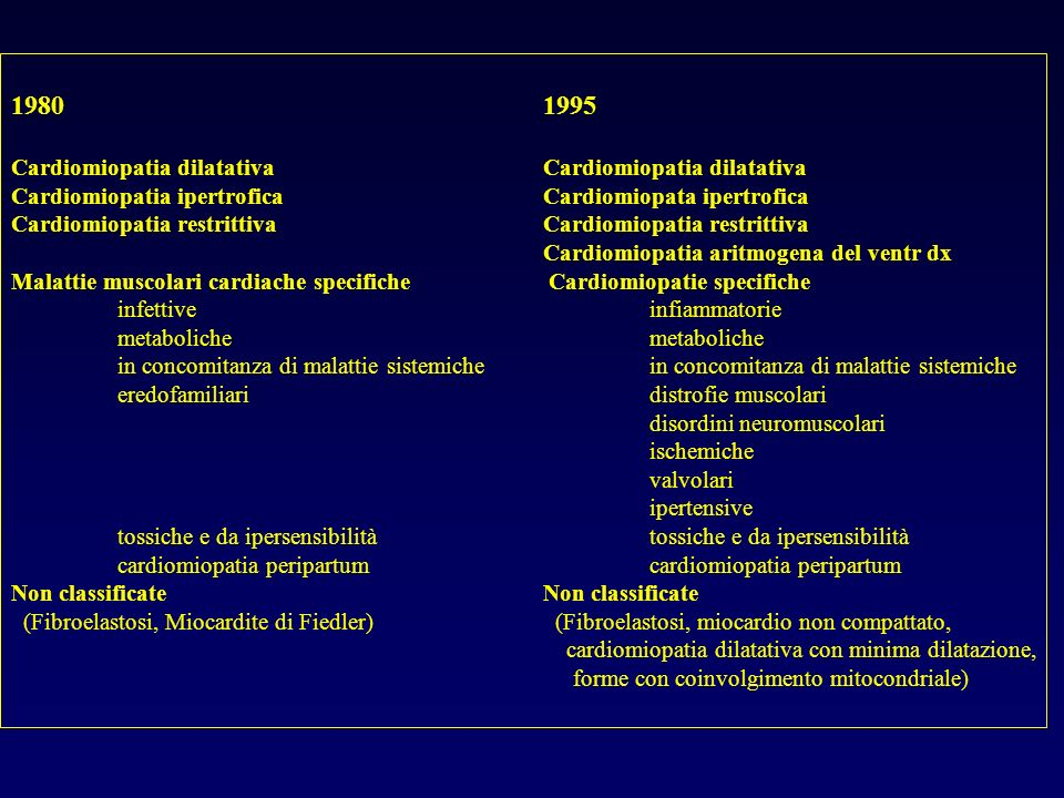 1980 1995 Cardiomiopatia dilatativa Cardiomiopatia dilatativa