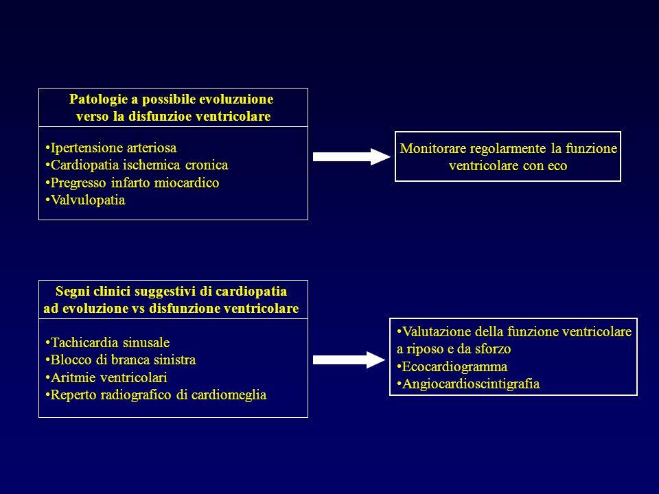 Patologie a possibile evoluzuione verso la disfunzioe ventricolare