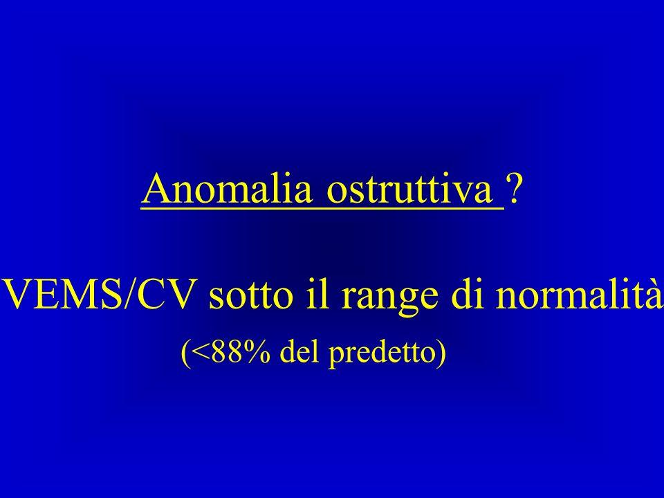 VEMS/CV sotto il range di normalità
