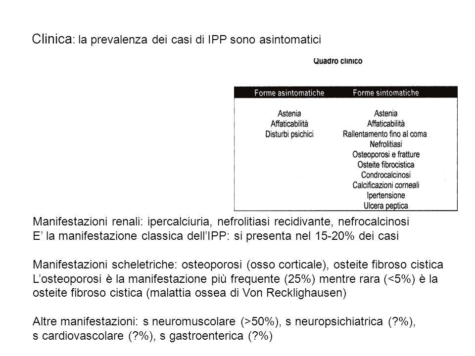 Clinica: la prevalenza dei casi di IPP sono asintomatici