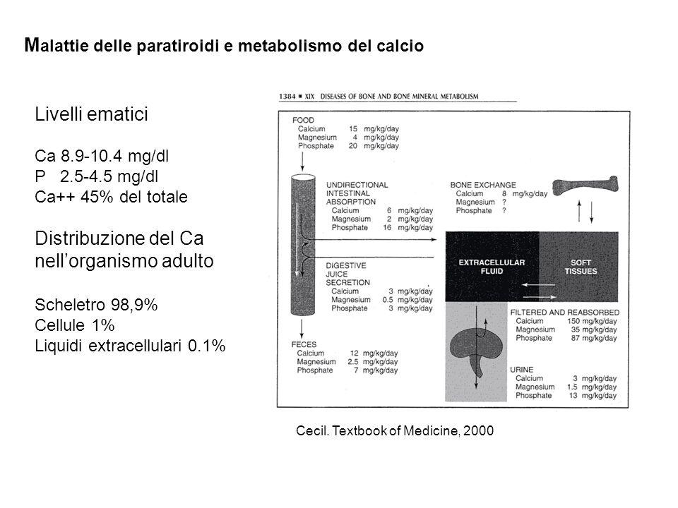 Malattie delle paratiroidi e metabolismo del calcio