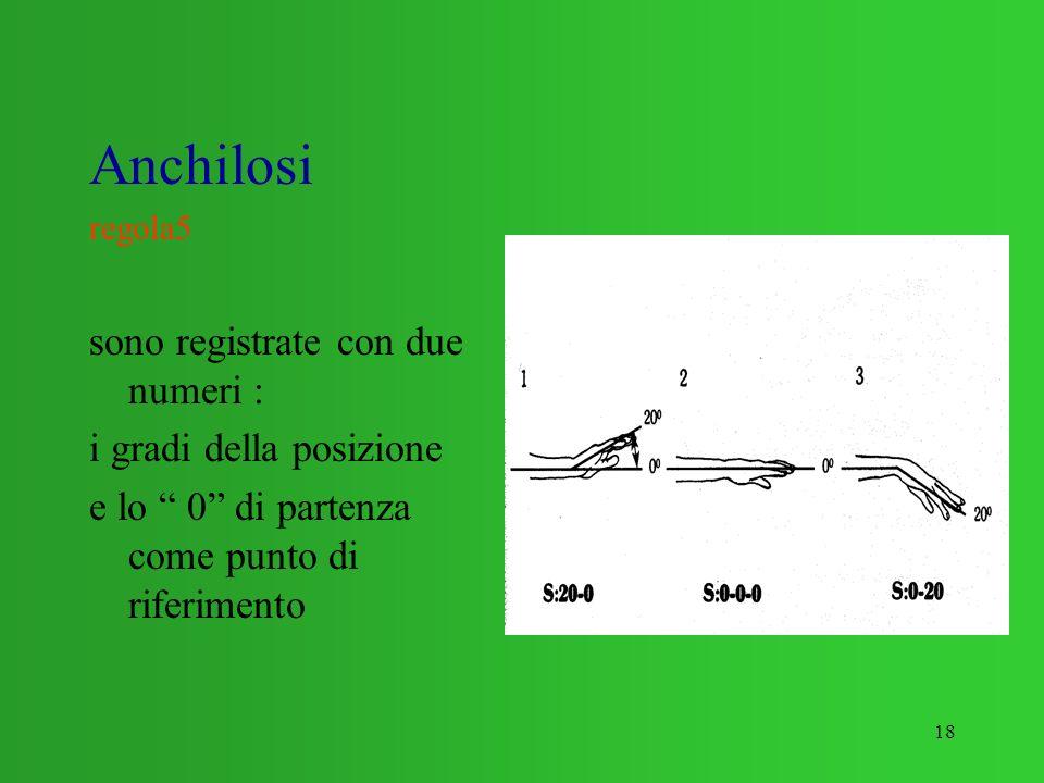 Anchilosi sono registrate con due numeri : i gradi della posizione