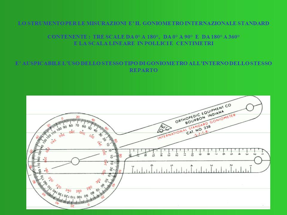 LO STRUMENTO PER LE MISURAZIONI E' IL GONIOMETRO INTERNAZIONALE STANDARD CONTENENTE : TRE SCALE DA 0° A 180°, DA 0° A 90° E DA 180° A 360° E LA SCALA LINEARE IN POLLICI E CENTIMETRI E' AUSPICABILE L'USO DELLO STESSO TIPO DI GONIOMETRO ALL'INTERNO DELLO STESSO REPARTO