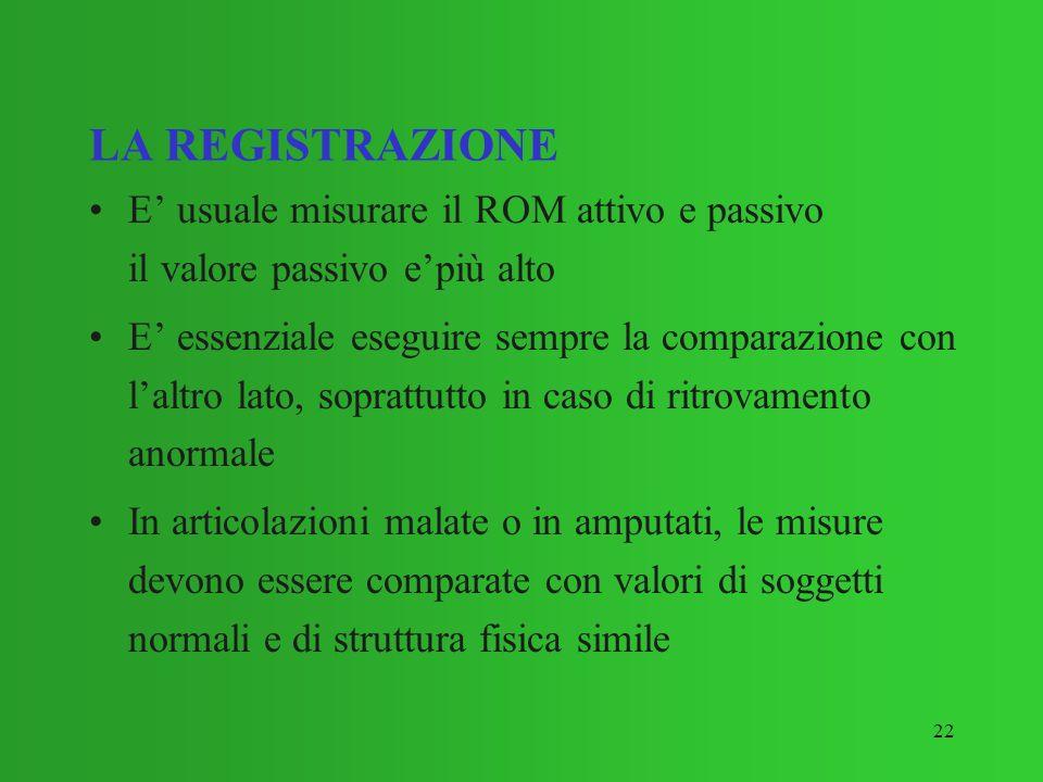 LA REGISTRAZIONE E' usuale misurare il ROM attivo e passivo il valore passivo e'più alto.