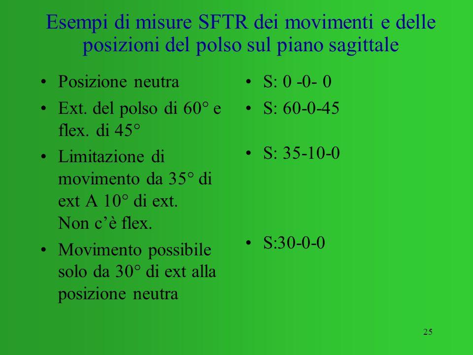 Esempi di misure SFTR dei movimenti e delle posizioni del polso sul piano sagittale