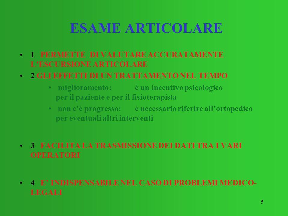 ESAME ARTICOLARE 1 PERMETTE DI VALUTARE ACCURATAMENTE L'ESCURSIONE ARTICOLARE. 2 GLI EFFETTI DI UN TRATTAMENTO NEL TEMPO.