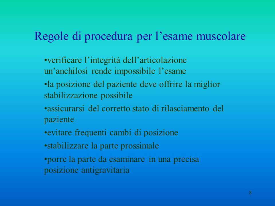 Regole di procedura per l'esame muscolare