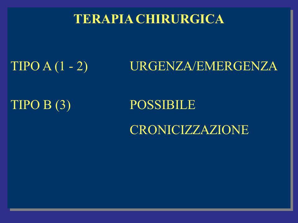 TERAPIA CHIRURGICA TIPO A (1 - 2) URGENZA/EMERGENZA TIPO B (3) POSSIBILE CRONICIZZAZIONE