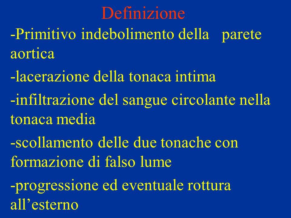 Definizione -Primitivo indebolimento della parete aortica
