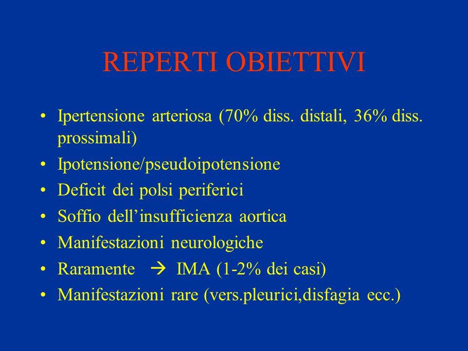 REPERTI OBIETTIVIIpertensione arteriosa (70% diss. distali, 36% diss. prossimali) Ipotensione/pseudoipotensione.