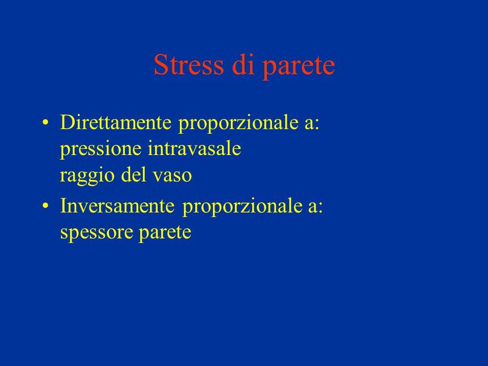 Stress di parete Direttamente proporzionale a: pressione intravasale raggio del vaso.