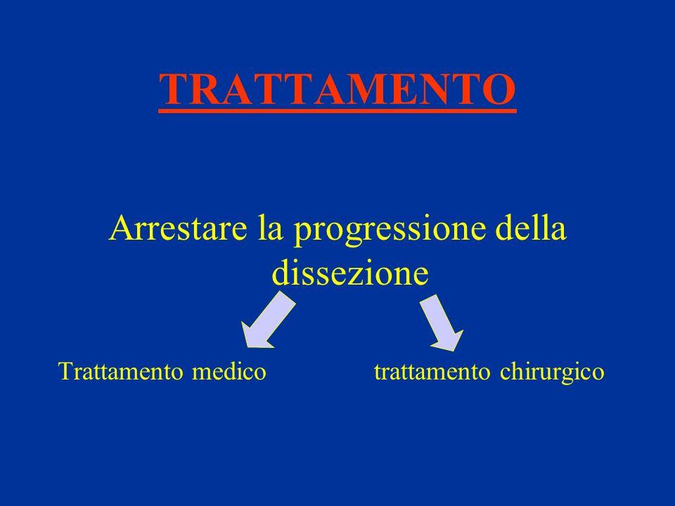 Arrestare la progressione della dissezione