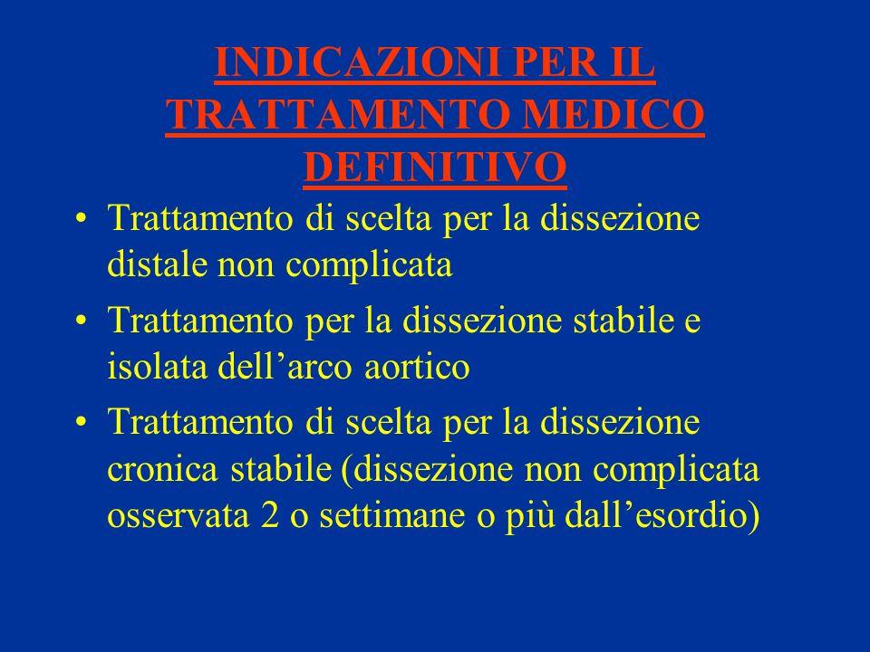 INDICAZIONI PER IL TRATTAMENTO MEDICO DEFINITIVO