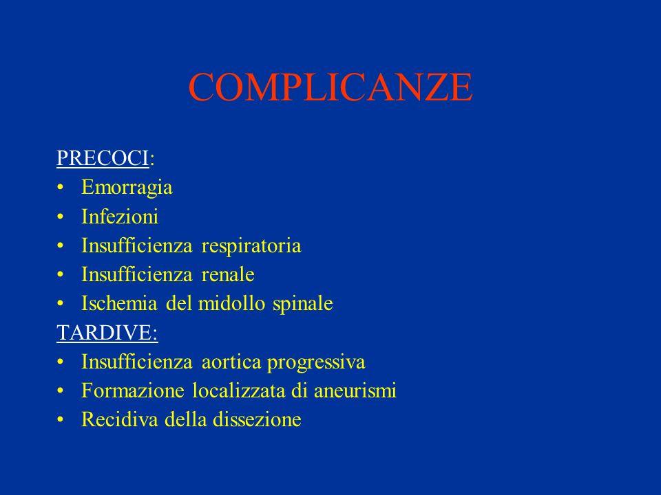 COMPLICANZE PRECOCI: Emorragia Infezioni Insufficienza respiratoria