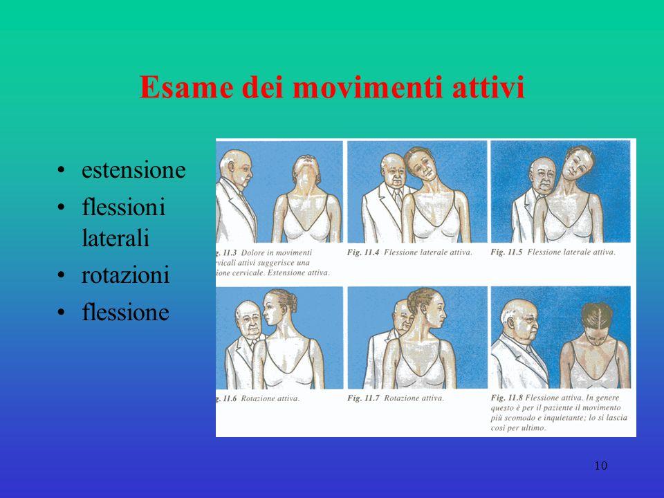 Esame dei movimenti attivi