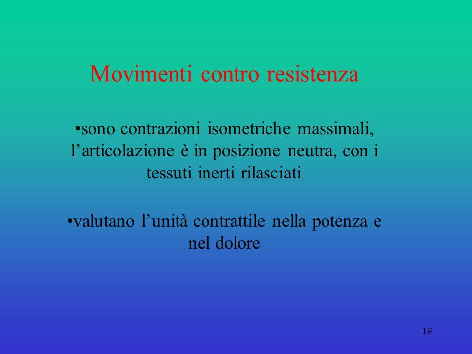 Movimenti contro resistenza