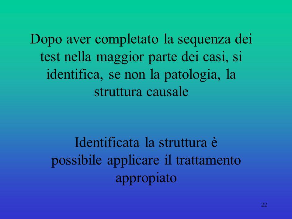 Dopo aver completato la sequenza dei test nella maggior parte dei casi, si identifica, se non la patologia, la struttura causale