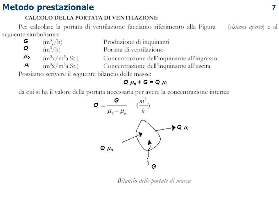 Metodo prestazionale G Q mo mi Q mo + G = Q mi G Q Q mi Q mo G