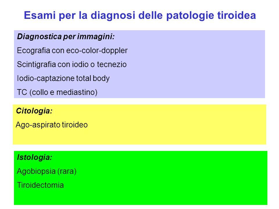 Esami per la diagnosi delle patologie tiroidea