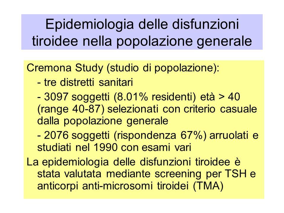 Epidemiologia delle disfunzioni tiroidee nella popolazione generale