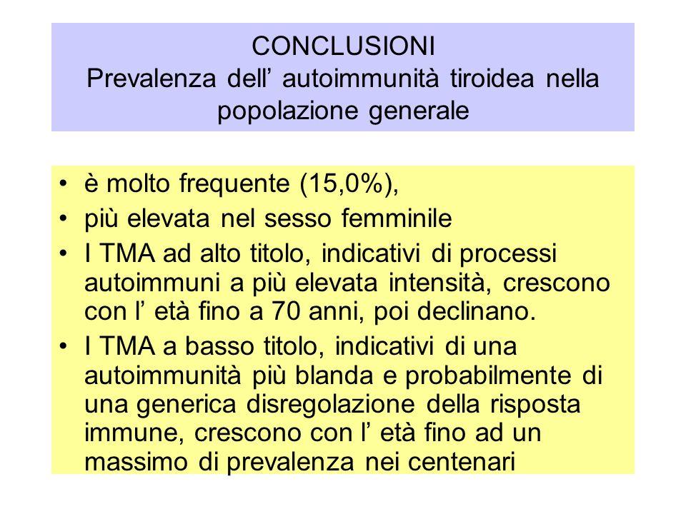 CONCLUSIONI Prevalenza dell' autoimmunità tiroidea nella popolazione generale