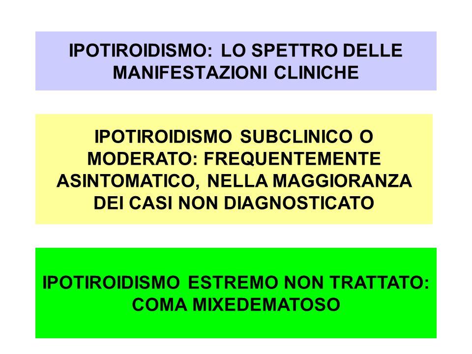 IPOTIROIDISMO: LO SPETTRO DELLE MANIFESTAZIONI CLINICHE