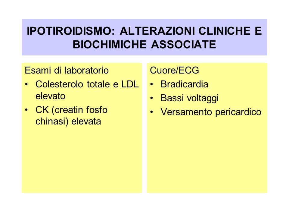 IPOTIROIDISMO: ALTERAZIONI CLINICHE E BIOCHIMICHE ASSOCIATE