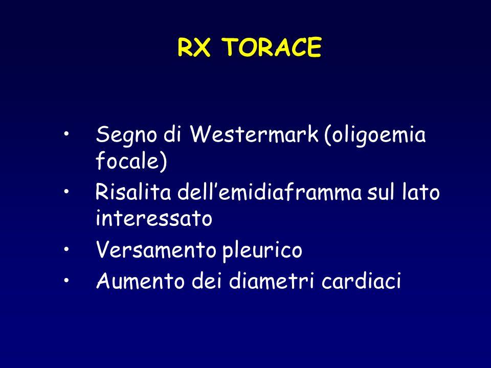 RX TORACE Segno di Westermark (oligoemia focale)